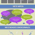 Datos sobre la Depresión (Infografía)